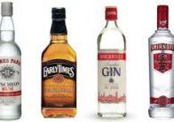 Виды спиртов